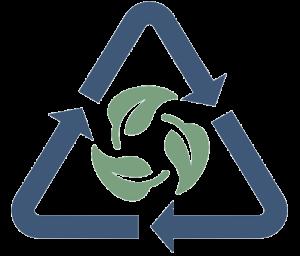 recycle kleding